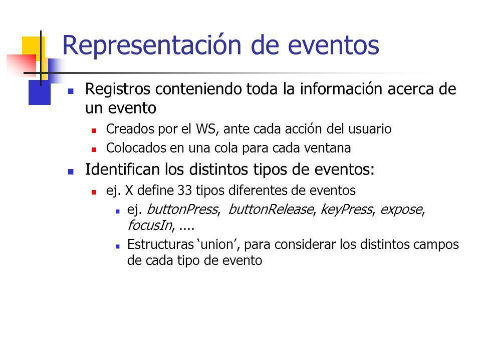 Representación de eventos Registros conteniendo toda la información acerca de un evento Creados por el WS, ante cada acción del usuario Colocados en u
