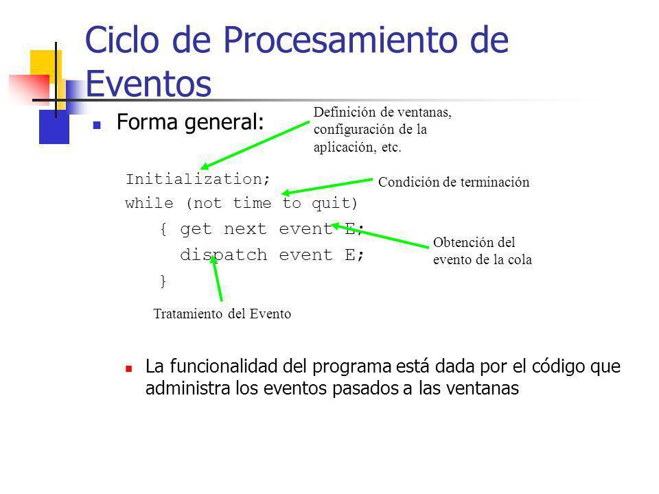 Ciclo de Procesamiento de Eventos Forma general: Initialization; while (not time to quit) { get next event E; dispatch event E; } La funcionalidad del