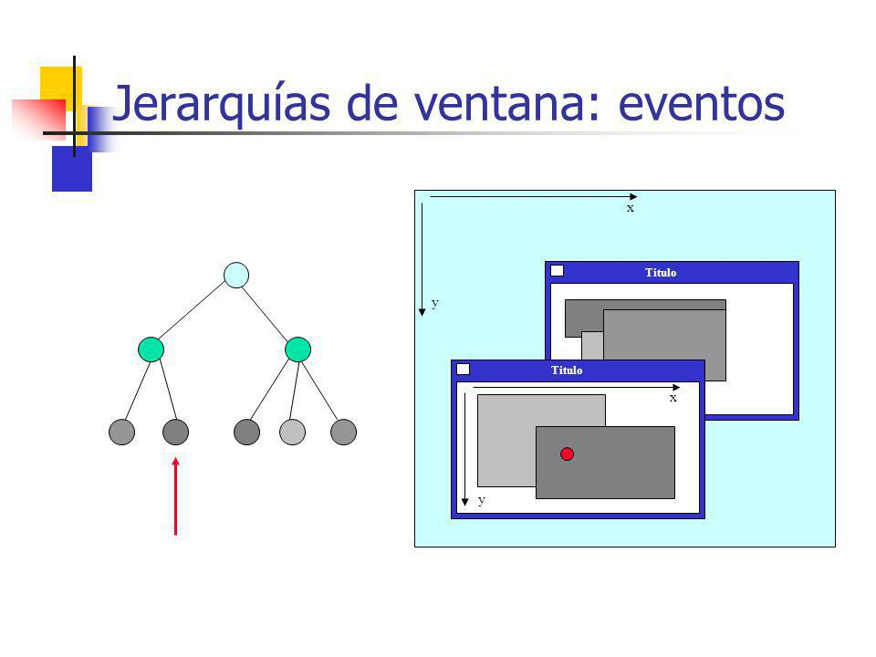 Jerarquías de ventana: eventos Titulo x y x y