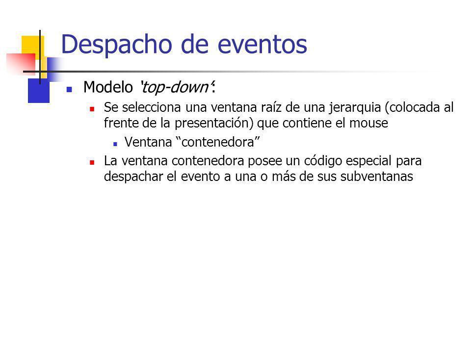 Despacho de eventos Modelo top-down: Se selecciona una ventana raíz de una jerarquia (colocada al frente de la presentación) que contiene el mouse Ven