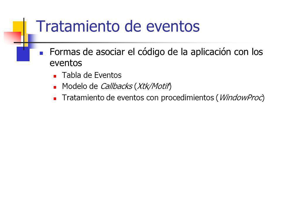 Tratamiento de eventos Formas de asociar el código de la aplicación con los eventos Tabla de Eventos Modelo de Callbacks (Xtk/Motif) Tratamiento de ev
