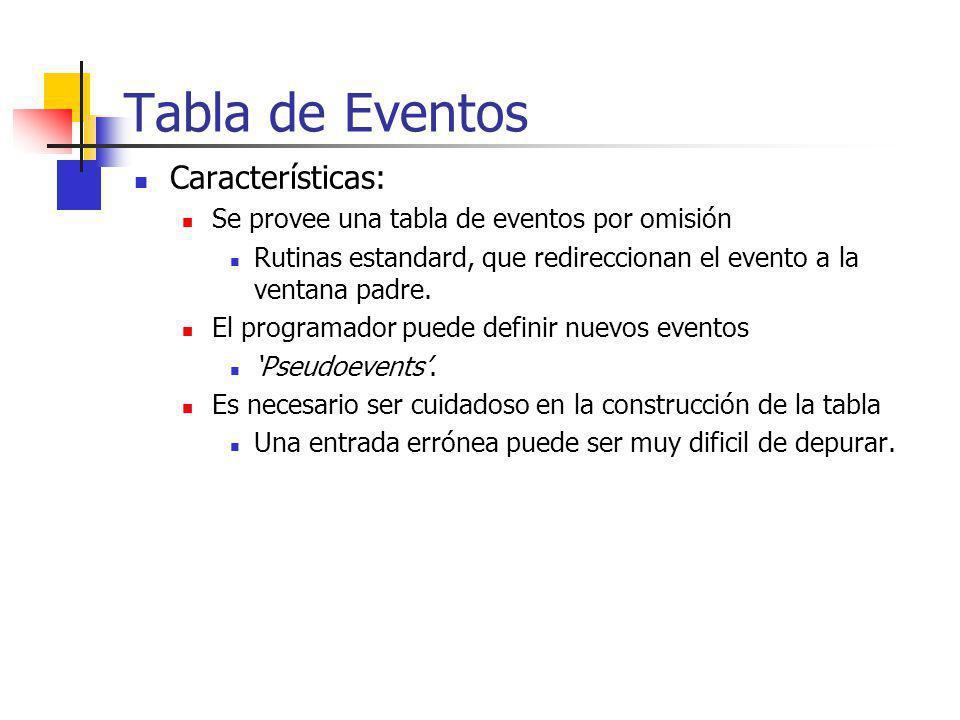 Tabla de Eventos Características: Se provee una tabla de eventos por omisión Rutinas estandard, que redireccionan el evento a la ventana padre. El pro