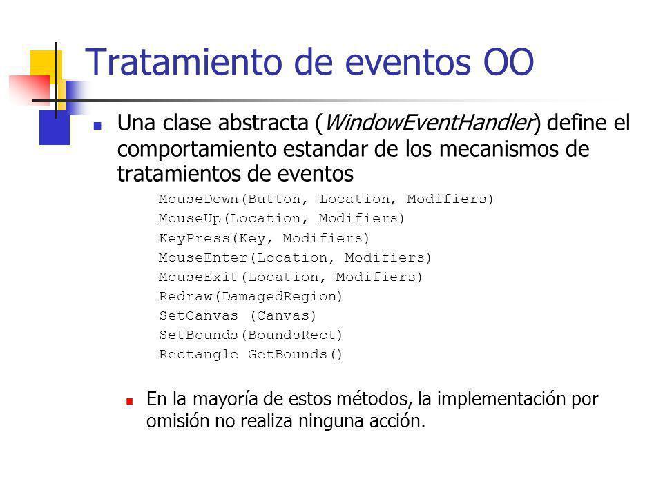 Tratamiento de eventos OO Una clase abstracta (WindowEventHandler) define el comportamiento estandar de los mecanismos de tratamientos de eventos Mous