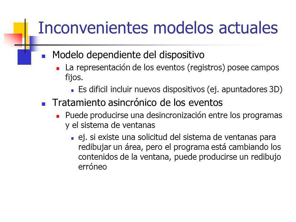 Inconvenientes modelos actuales Modelo dependiente del dispositivo La representación de los eventos (registros) posee campos fijos. Es dificil incluir