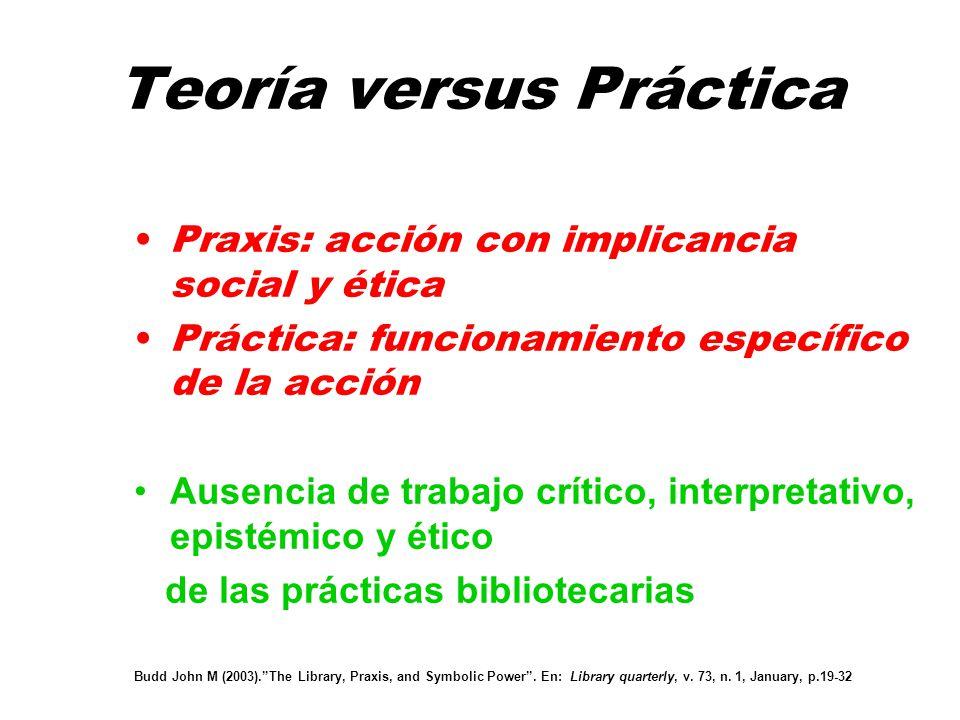 Teoría versus Práctica Praxis: acción con implicancia social y ética Práctica: funcionamiento específico de la acción Ausencia de trabajo crítico, interpretativo, epistémico y ético de las prácticas bibliotecarias Budd John M (2003).The Library, Praxis, and Symbolic Power.