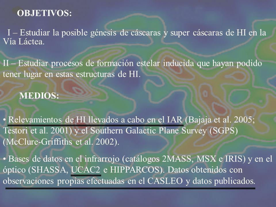 I – Estudiar la posible génesis de cáscaras y super cáscaras de HI en la Vía Láctea. OBJETIVOS: MEDIOS: II – Estudiar procesos de formación estelar in