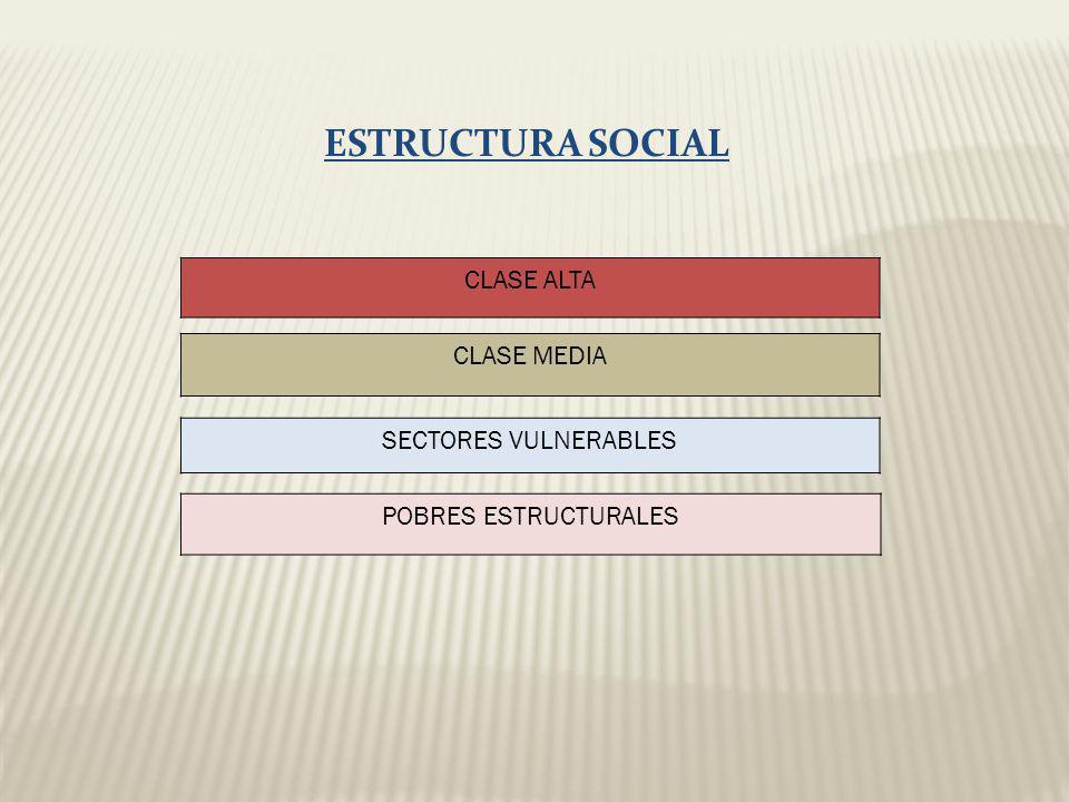 CLASE MEDIA CLASE ALTA SECTORES VULNERABLES POBRES ESTRUCTURALES ESTRUCTURA SOCIAL