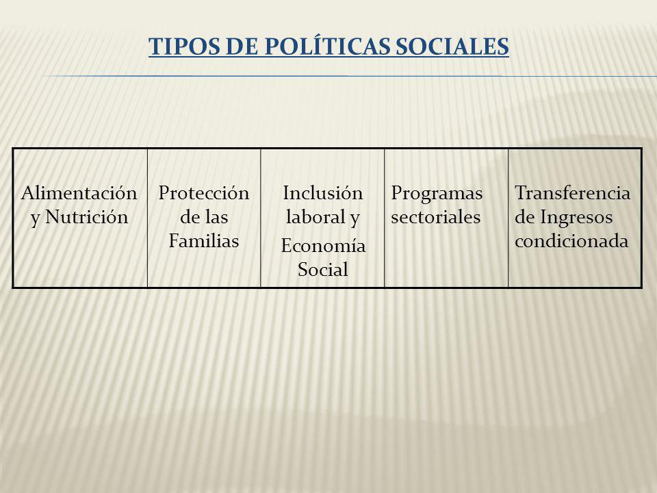 Alimentación y Nutrición Protección de las Familias Inclusión laboral y Economía Social Programas sectoriales Transferencia de Ingresos condicionada T