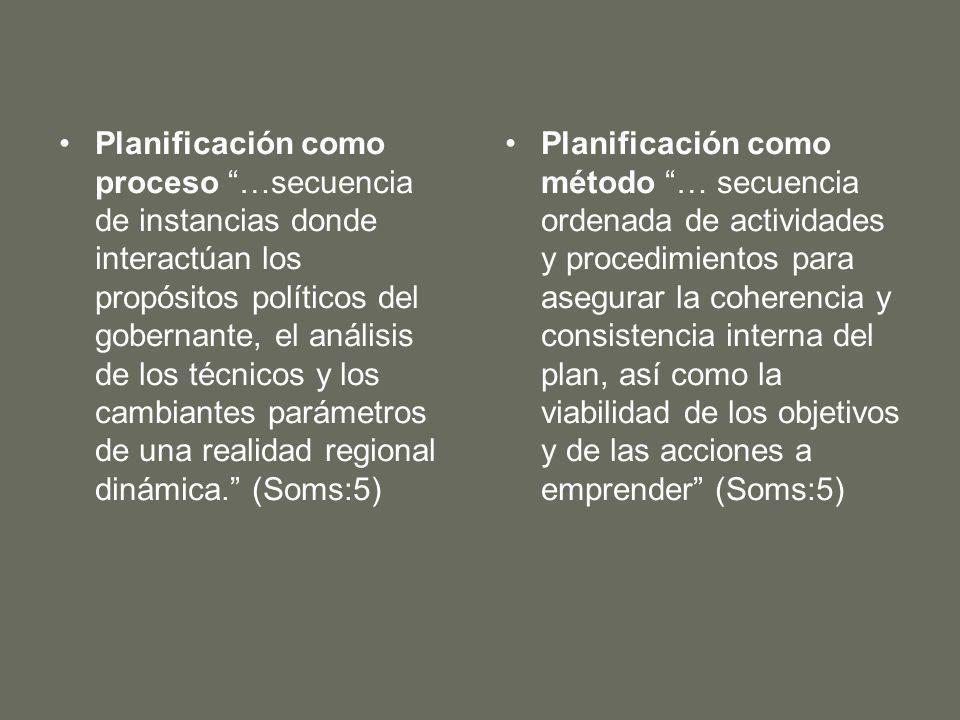 Planificación como proceso …secuencia de instancias donde interactúan los propósitos políticos del gobernante, el análisis de los técnicos y los cambiantes parámetros de una realidad regional dinámica.