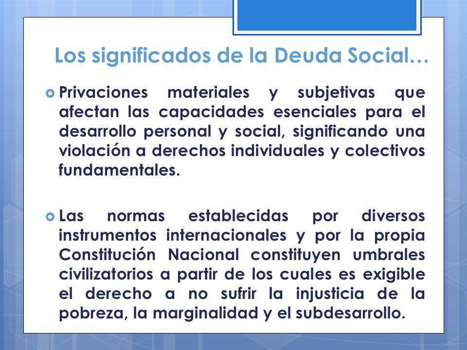 Los significados de la Deuda Social… Privaciones materiales y subjetivas que afectan las capacidades esenciales para el desarrollo personal y social, significando una violación a derechos individuales y colectivos fundamentales.