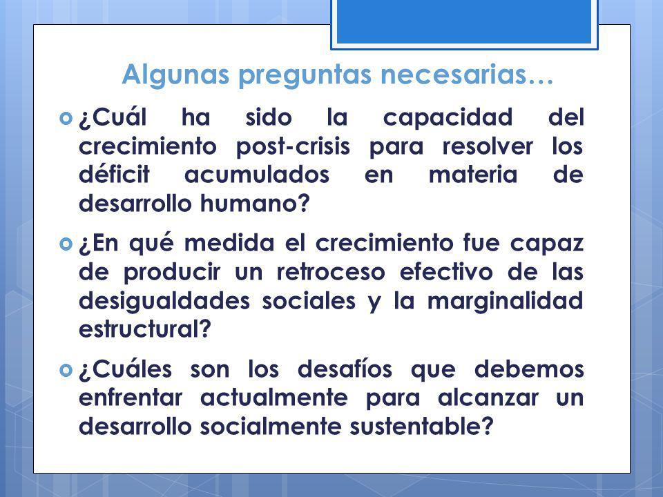 INESTABILIDAD LABORAL PEA de 18 años y más Fuente: EDSA, Observatorio de la Deuda Social Argentina.