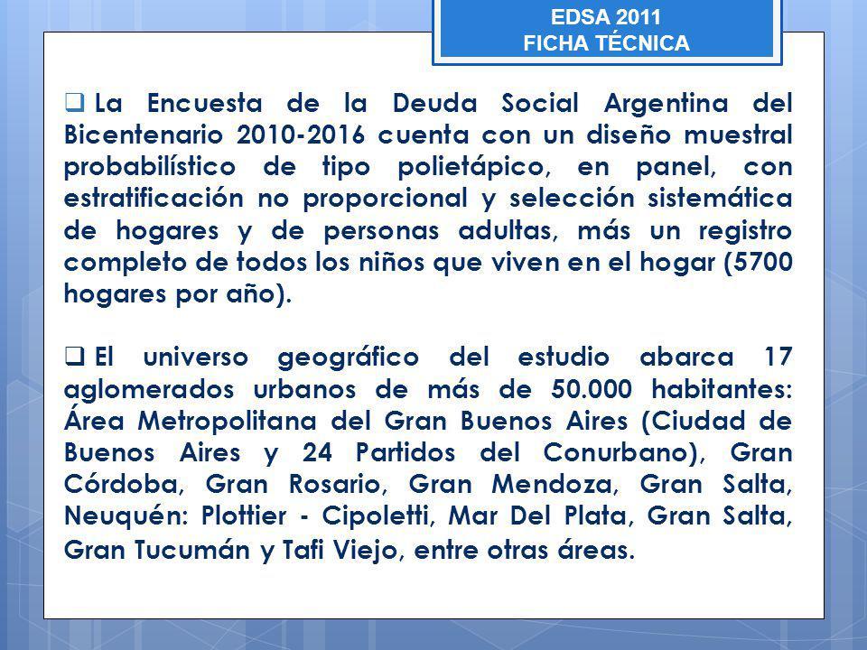 NO ACCESO A LA SEGURIDAD SOCIAL Ocupados de 18 años y más Fuente: EDSA, Observatorio de la Deuda Social Argentina.