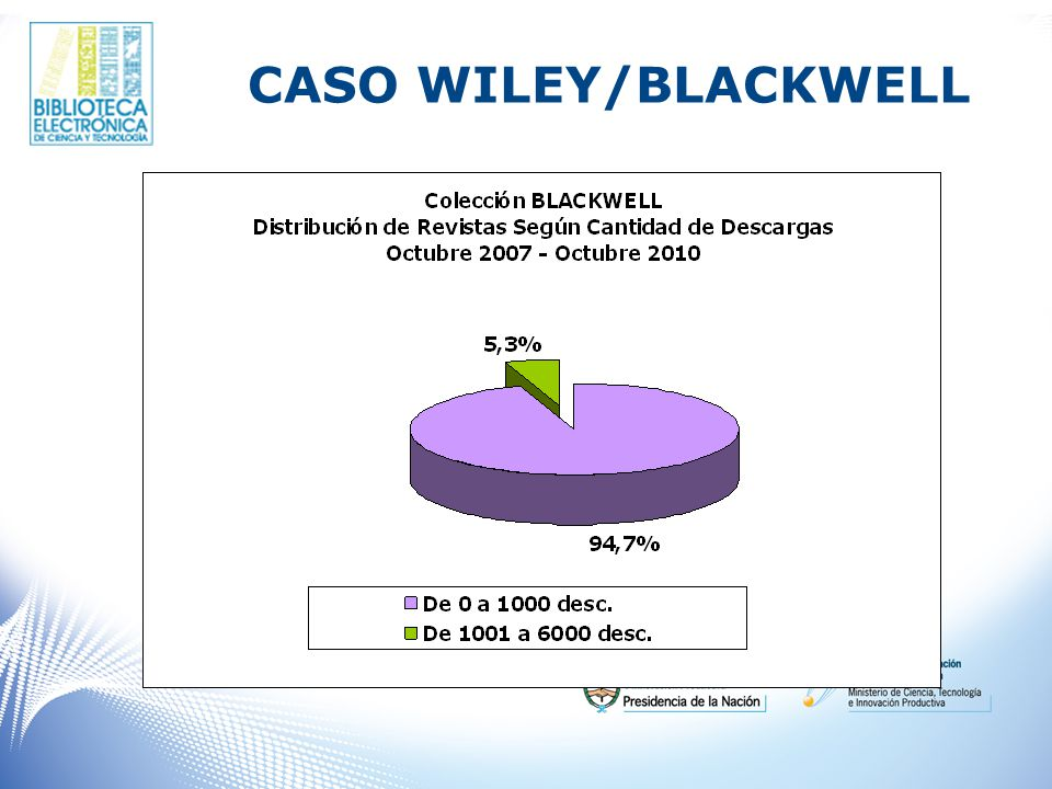 CASO WILEY/BLACKWELL