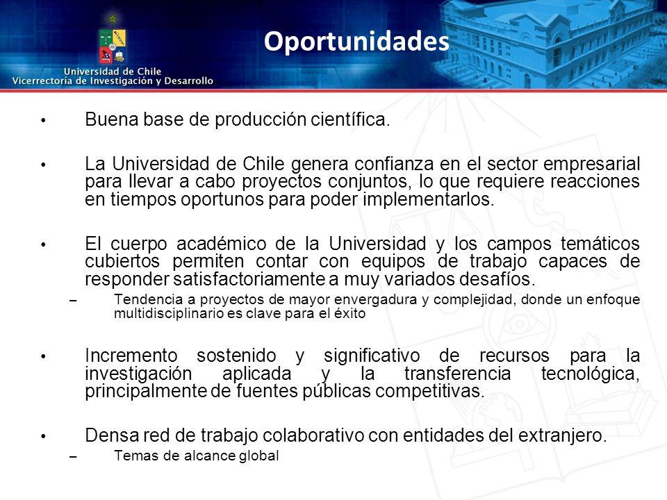 Oportunidades Buena base de producción científica.