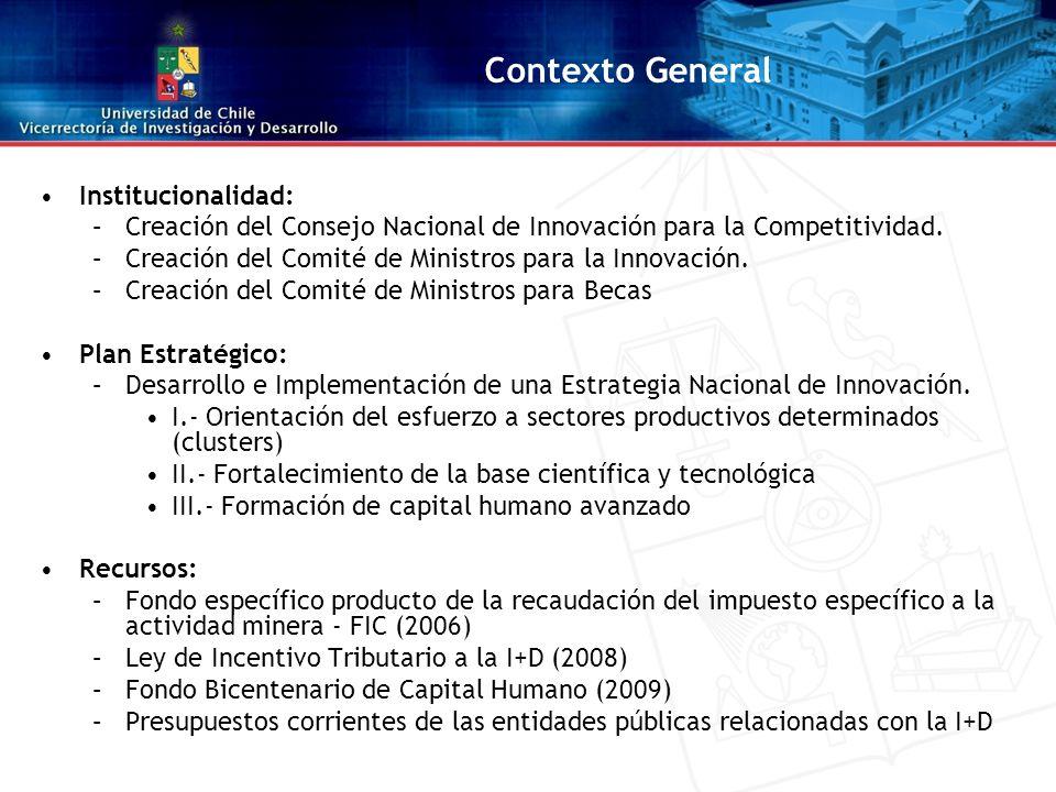 Patentes tramitadas por la Universidad de Chile Fuente: VID/UCH.