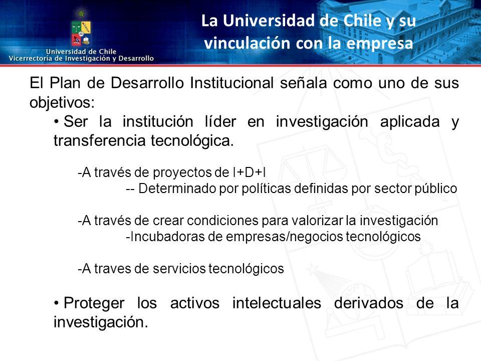 La Universidad de Chile y su vinculación con la empresa El Plan de Desarrollo Institucional señala como uno de sus objetivos: Ser la institución líder en investigación aplicada y transferencia tecnológica.
