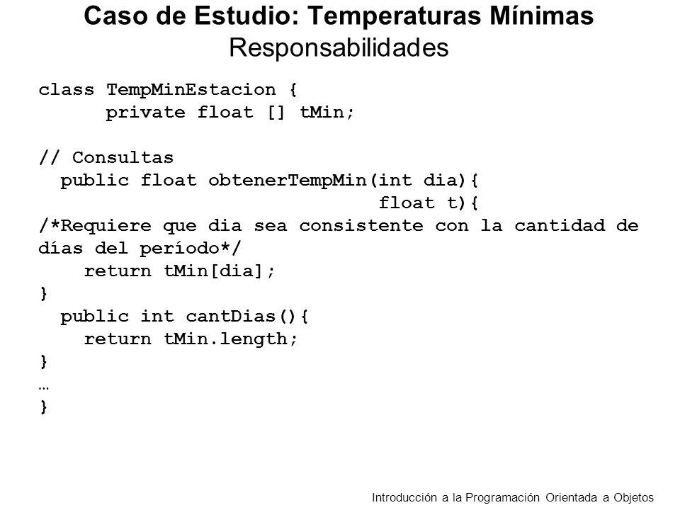 class TempMinEstacion { private float [] tMin; // Consultas public float obtenerTempMin(int dia){ float t){ /*Requiere que dia sea consistente con la cantidad de días del período*/ return tMin[dia]; } public int cantDias(){ return tMin.length; } … } Caso de Estudio: Temperaturas Mínimas Responsabilidades Introducción a la Programación Orientada a Objetos