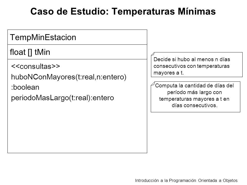 TempMinEstacion float [] tMin > huboNConMayores(t:real,n:entero) :boolean periodoMasLargo(t:real):entero Decide si hubo al menos n días consecutivos con temperaturas mayores a t.