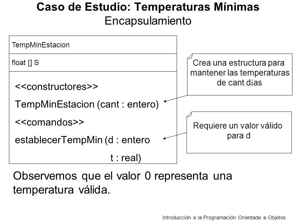 TempMinEstacion float [] S > obtenerTempMin(d : entero):real cantDias () : entero mayorTempMin () : real promedioTempMin () : real cantHeladas() : entero huboHeladas () : boolean Cuenta la cantidad de d í as que hel ó Decide si hubo heladas Calcula el mayor valor Introducción a la Programación Orientada a Objetos Caso de Estudio: Temperaturas Mínimas Encapsulamiento Requiere un valor válido para d