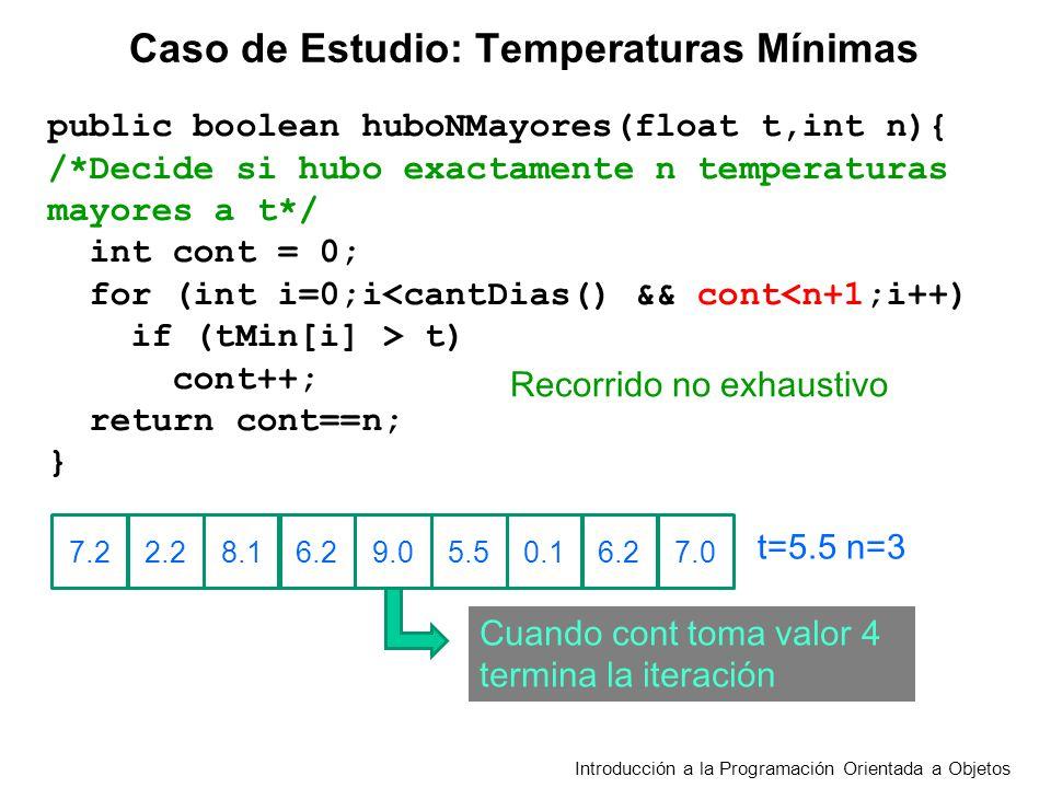 public boolean huboNMayores(float t,int n){ /*Decide si hubo exactamente n temperaturas mayores a t*/ int cont = 0; for (int i=0;i<cantDias() && cont<n+1;i++) if (tMin[i] > t) cont++; return cont==n; } Recorrido no exhaustivo Introducción a la Programación Orientada a Objetos Caso de Estudio: Temperaturas Mínimas 8.12.29.06.20.15.57.06.27.2 t=5.5 n=3 Cuando cont toma valor 4 termina la iteración