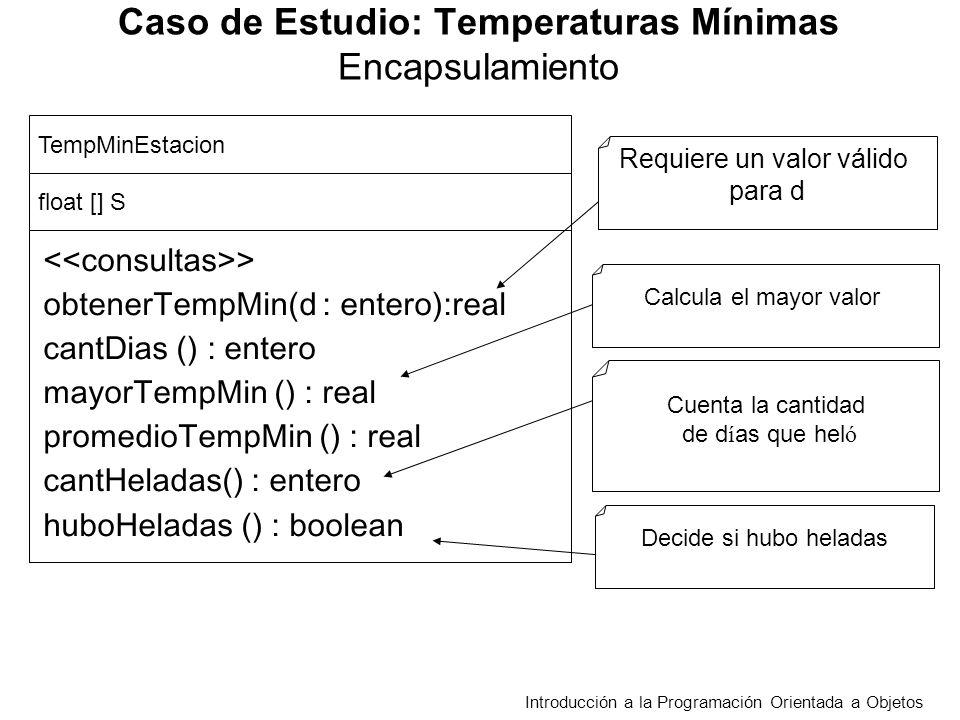 TempMinEstacion float [] tMin > primerMayor(t:real): real diaPrimerMayor(t:real): entero Introducción a la Programación Orientada a Objetos Retorna la primera temperatura mayor a t o t Retorna el día en el que se produjo la primera tempertatura mayor a t Si no hubo ninguna retorna -1 Caso de Estudio: Temperaturas Mínimas Responsabilidades