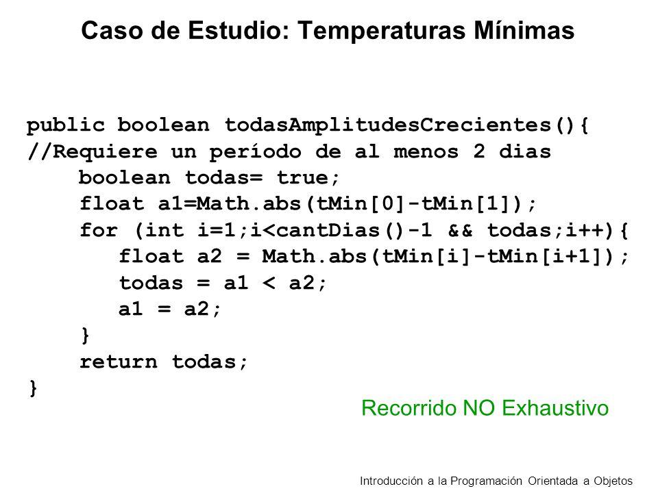 public boolean todasAmplitudesCrecientes(){ //Requiere un período de al menos 2 dias boolean todas= true; float a1=Math.abs(tMin[0]-tMin[1]); for (int i=1;i<cantDias()-1 && todas;i++){ float a2 = Math.abs(tMin[i]-tMin[i+1]); todas = a1 < a2; a1 = a2; } return todas; } Recorrido NO Exhaustivo Introducción a la Programación Orientada a Objetos Caso de Estudio: Temperaturas Mínimas
