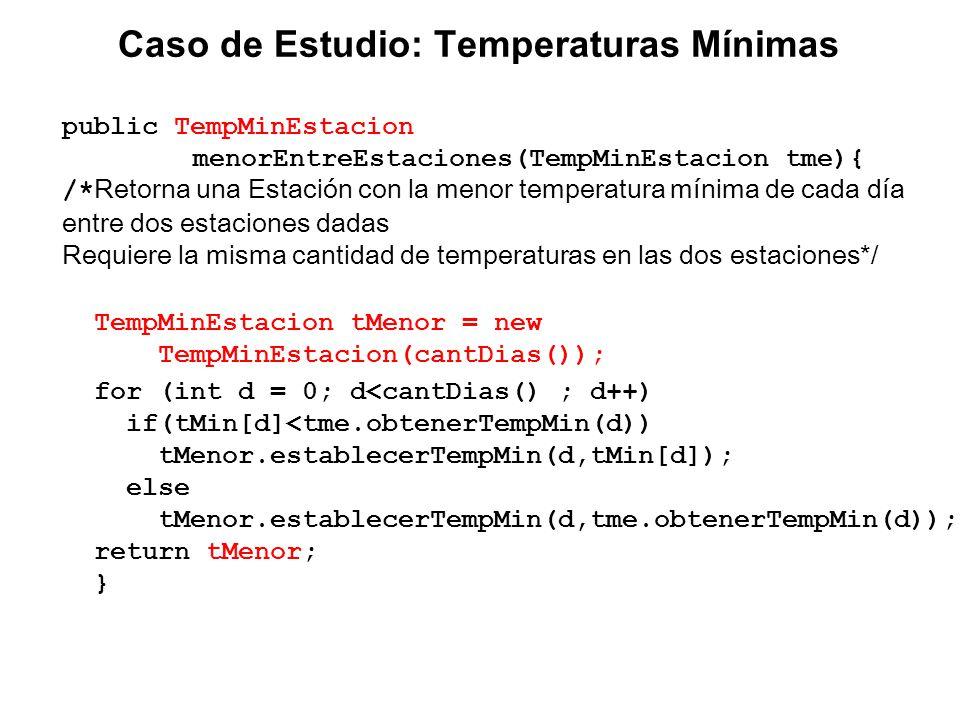 public TempMinEstacion menorEntreEstaciones(TempMinEstacion tme){ /* Retorna una Estación con la menor temperatura mínima de cada día entre dos estaciones dadas Requiere la misma cantidad de temperaturas en las dos estaciones*/ TempMinEstacion tMenor = new TempMinEstacion(cantDias()); for (int d = 0; d<cantDias() ; d++) if(tMin[d]<tme.obtenerTempMin(d)) tMenor.establecerTempMin(d,tMin[d]); else tMenor.establecerTempMin(d,tme.obtenerTempMin(d)); return tMenor; } Caso de Estudio: Temperaturas Mínimas