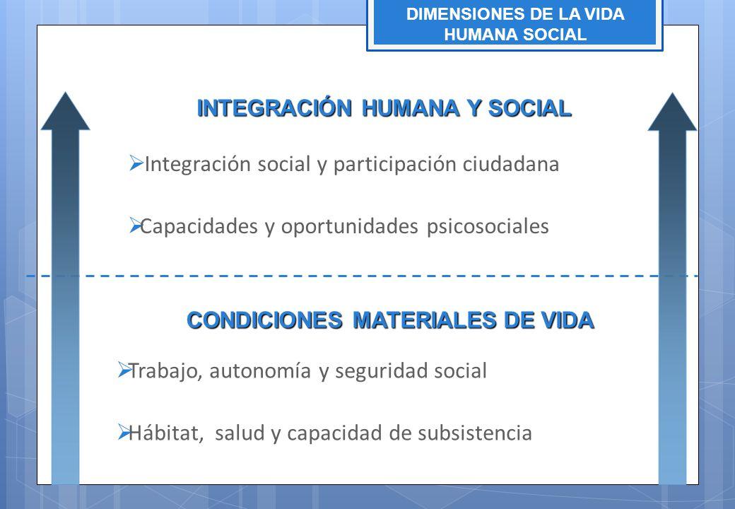 Integración social y participación ciudadana Capacidades y oportunidades psicosociales Trabajo, autonomía y seguridad social Hábitat, salud y capacida