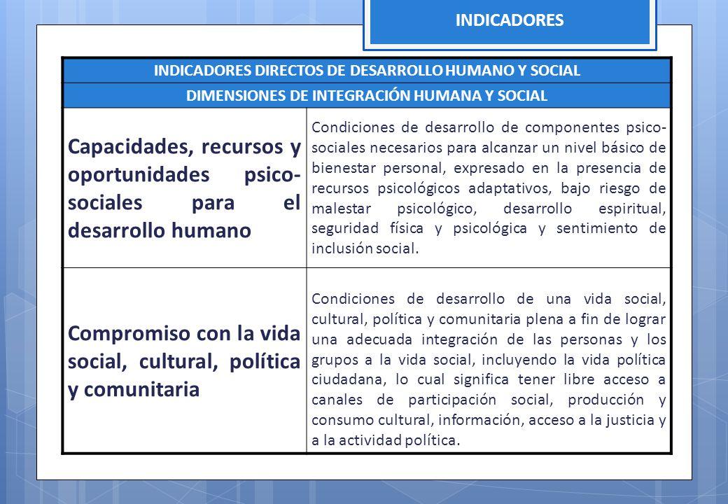 INDICADORES DIRECTOS DE DESARROLLO HUMANO Y SOCIAL DIMENSIONES DE INTEGRACIÓN HUMANA Y SOCIAL Capacidades, recursos y oportunidades psico- sociales pa