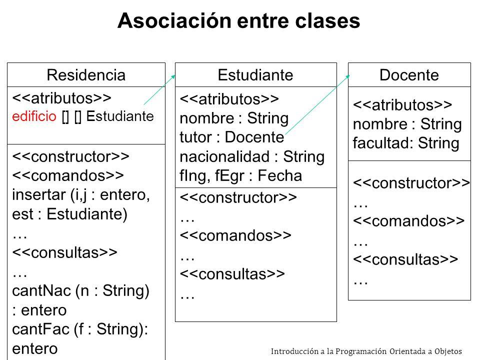 Introducción a la Programación Orientada a Objetos Estudiante > nombre : String tutor : Docente nacionalidad : String fIng, fEgr : Fecha > … > … > … Residencia > edificio [] [] Estudiante > insertar (i,j : entero, est : Estudiante) … > … cantNac (n : String) : entero cantFac (f : String): entero Docente > nombre : String facultad: String > … > … > … Asociación entre clases