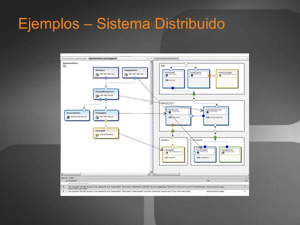 Ejemplos – Sistema Distribuido