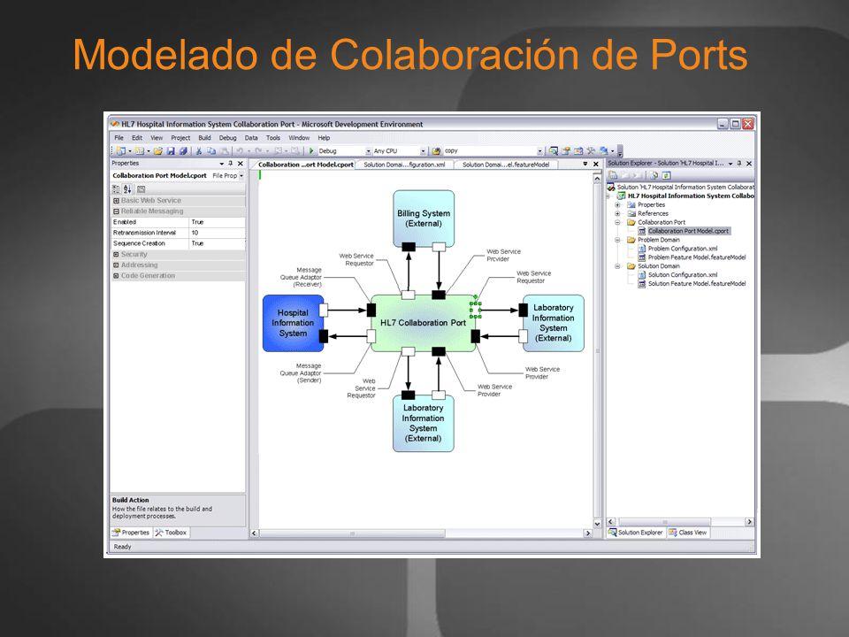 Modelado de Colaboración de Ports