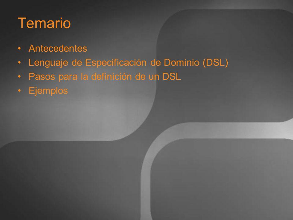 Temario Antecedentes Lenguaje de Especificación de Dominio (DSL) Pasos para la definición de un DSL Ejemplos