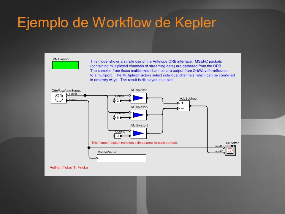 Ejemplo de Workflow de Kepler