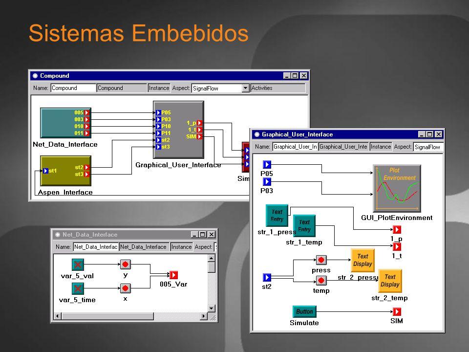 Sistemas Embebidos