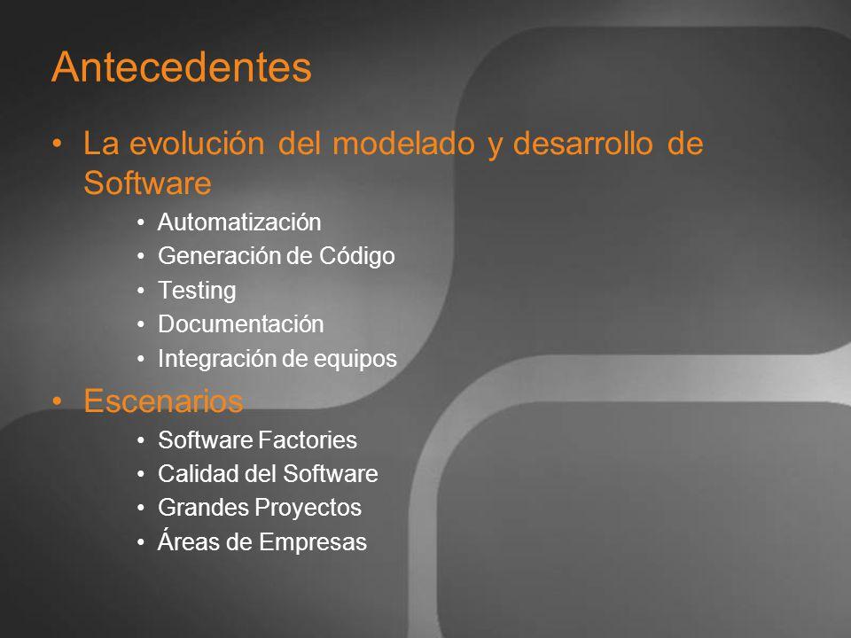 Antecedentes La evolución del modelado y desarrollo de Software Automatización Generación de Código Testing Documentación Integración de equipos Escen