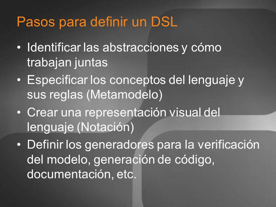 Pasos para definir un DSL Identificar las abstracciones y cómo trabajan juntas Especificar los conceptos del lenguaje y sus reglas (Metamodelo) Crear
