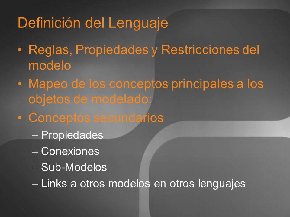 Definición del Lenguaje Reglas, Propiedades y Restricciones del modelo Mapeo de los conceptos principales a los objetos de modelado: Conceptos secunda