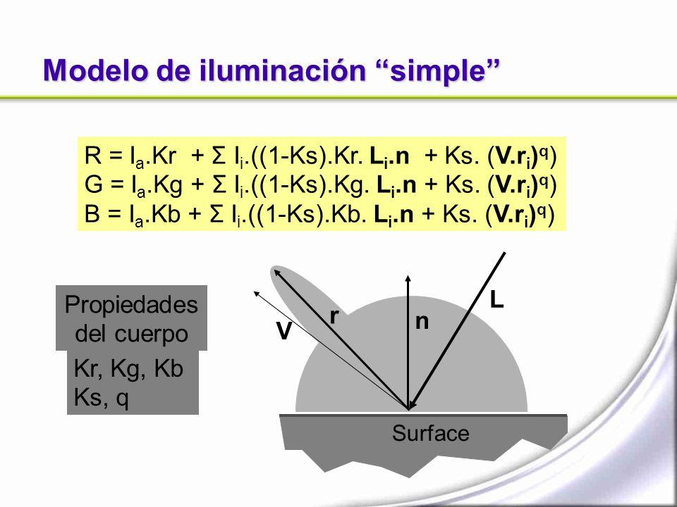 Modelo de iluminación simple R = I a.Kr + Σ I i.((1-Ks).Kr. L i.n + Ks. (V.r i ) q ) G = I a.Kg + Σ I i.((1-Ks).Kg. L i.n + Ks. (V.r i ) q ) B = I a.K