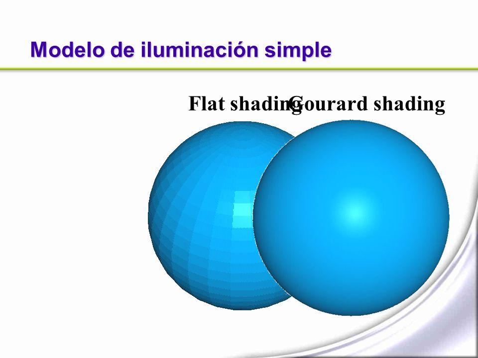 Modelo de iluminación simple Flat shadingGourard shading