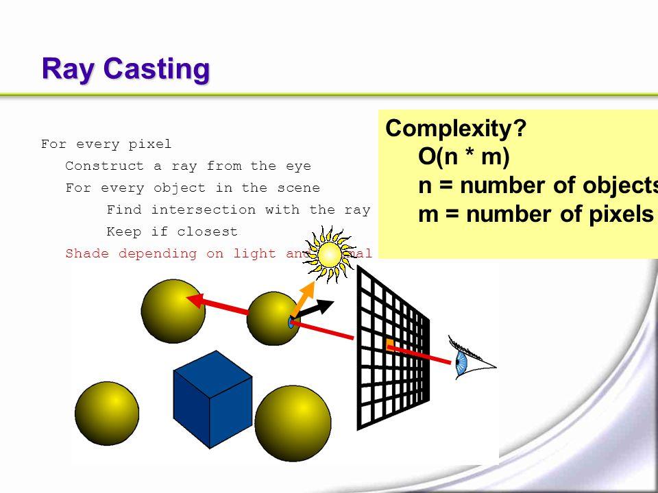 Ray Tracing Secondary rays (shadows, reflection, refraction) reflection refraction