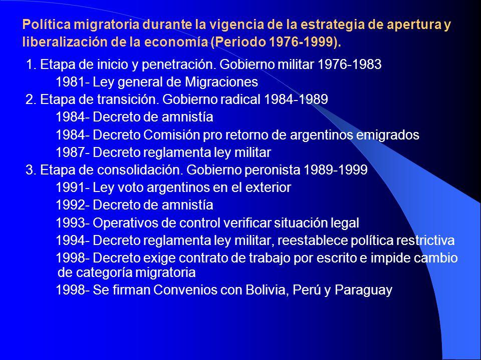 Política migratoria durante la vigencia de la estrategia de apertura y liberalización de la economía (Periodo 1976-1999). 1. Etapa de inicio y penetra
