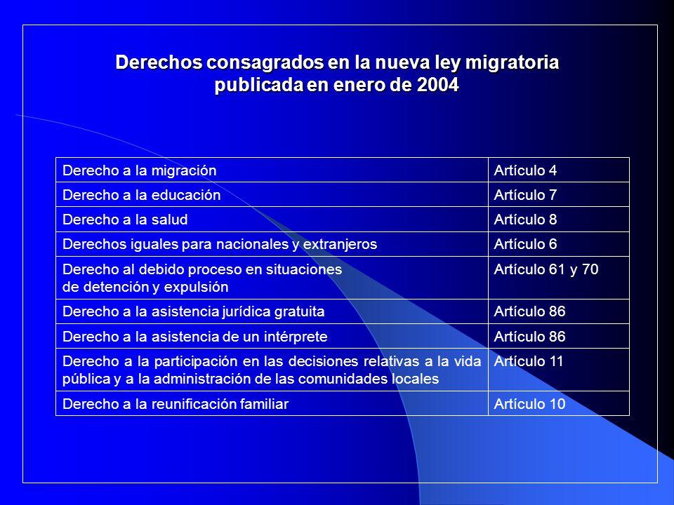 Derechos consagrados en la nueva ley migratoria publicada en enero de 2004 Artículo 10Derecho a la reunificación familiar Artículo 11Derecho a la part