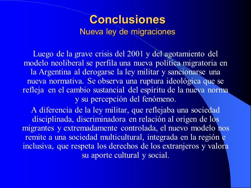 Conclusiones Nueva ley de migraciones Luego de la grave crisis del 2001 y del agotamiento del modelo neoliberal se perfila una nueva política migrator