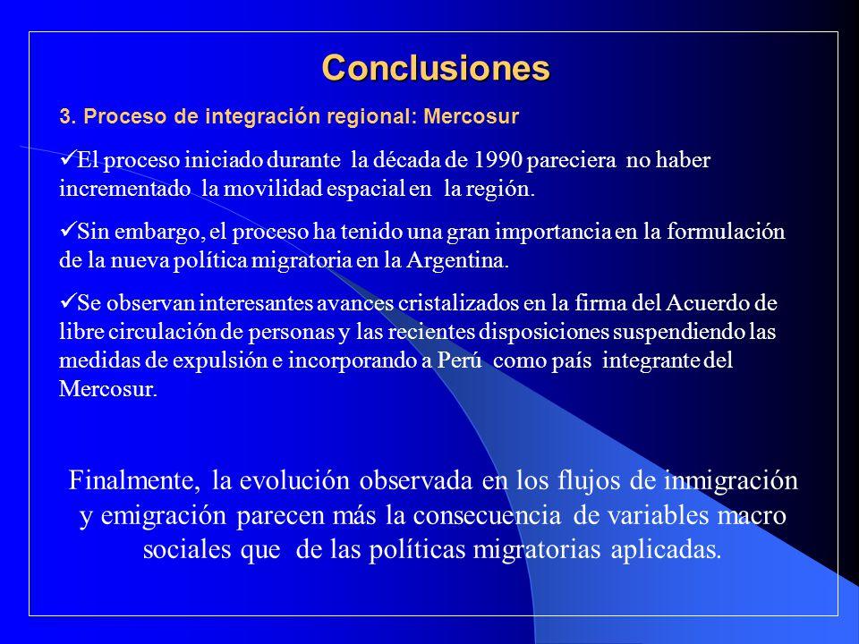 Conclusiones 3. Proceso de integración regional: Mercosur El proceso iniciado durante la década de 1990 pareciera no haber incrementado la movilidad e