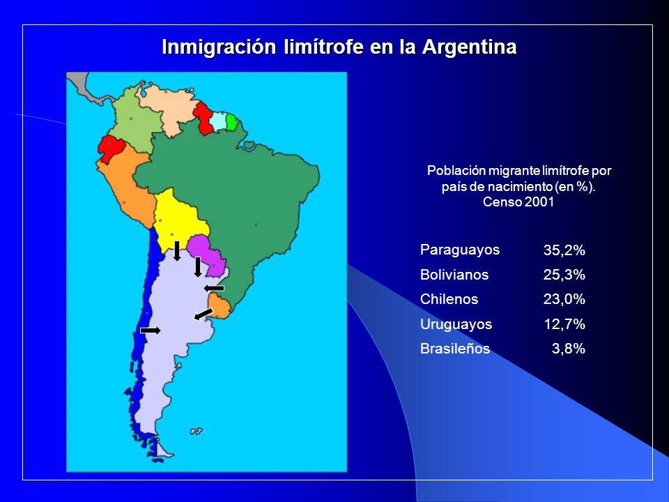 Inmigración limítrofe en la Argentina Población migrante limítrofe por país de nacimiento (en %). Censo 2001 3,8%Brasileños 12,7%Uruguayos 23,0%Chilen