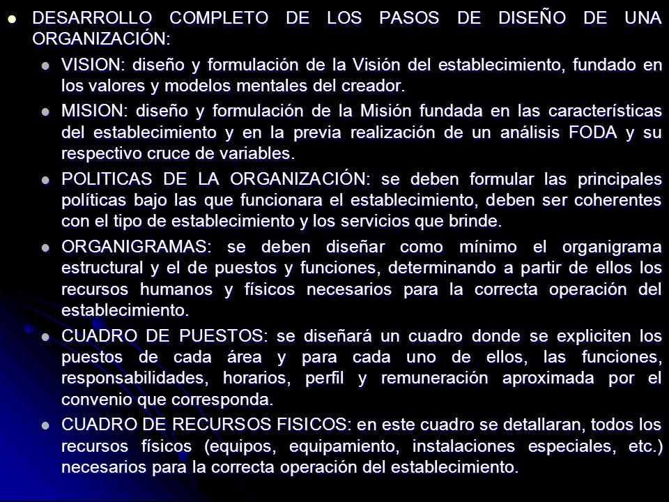 DESARROLLO COMPLETO DE LOS PASOS DE DISEÑO DE UNA ORGANIZACIÓN: DESARROLLO COMPLETO DE LOS PASOS DE DISEÑO DE UNA ORGANIZACIÓN: VISION: diseño y formulación de la Visión del establecimiento, fundado en los valores y modelos mentales del creador.