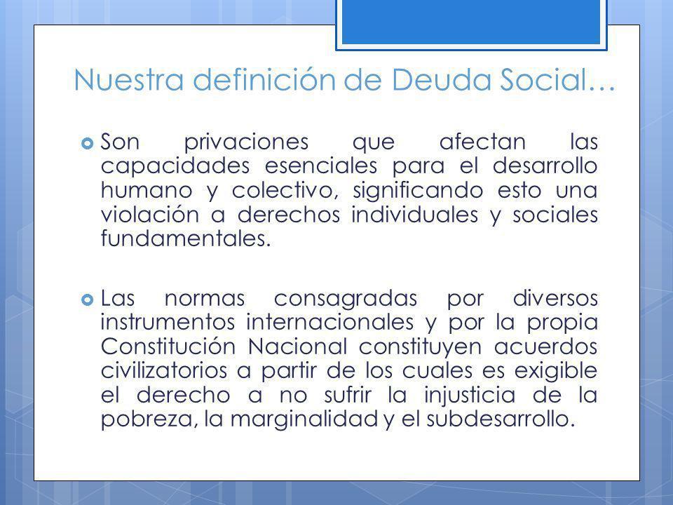Nuestra definición de Deuda Social… Son privaciones que afectan las capacidades esenciales para el desarrollo humano y colectivo, significando esto una violación a derechos individuales y sociales fundamentales.