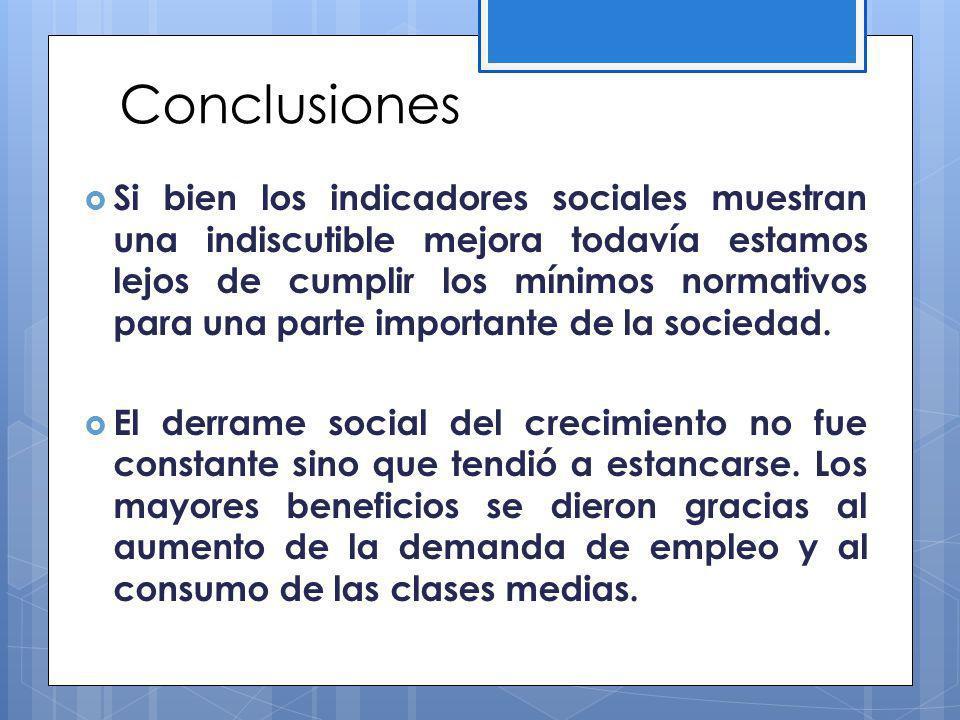 Conclusiones Si bien los indicadores sociales muestran una indiscutible mejora todavía estamos lejos de cumplir los mínimos normativos para una parte importante de la sociedad.