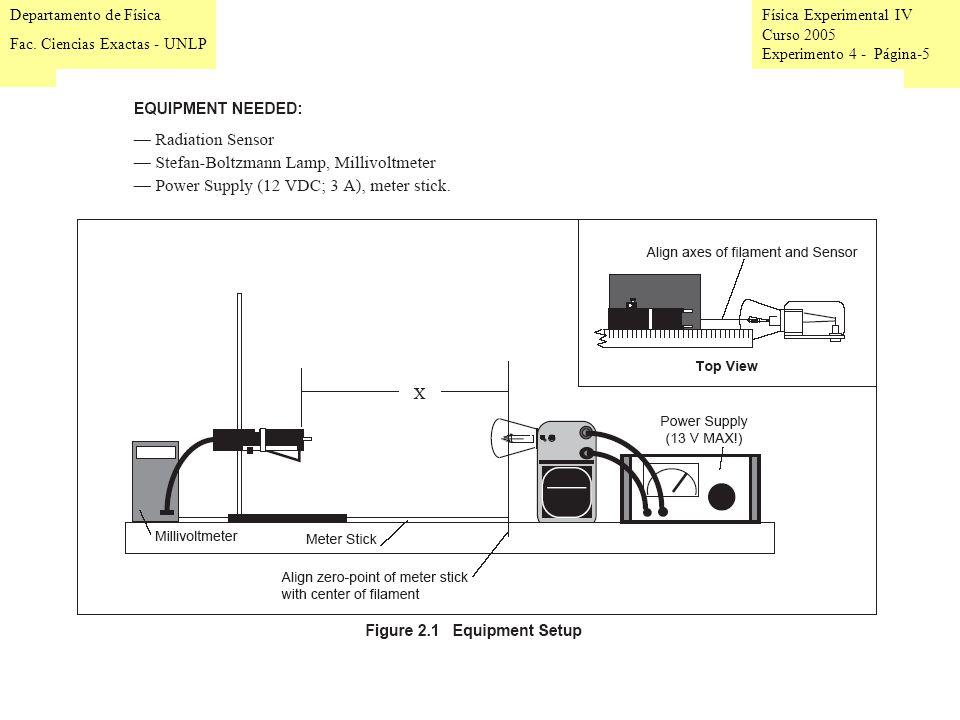 Física Experimental IV Curso 2005 Experimento 4 - Página-5 Departamento de Física Fac.